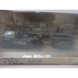 Model Jeep Willys MB